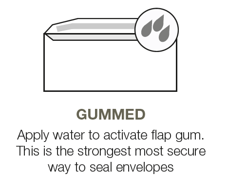 Gummed